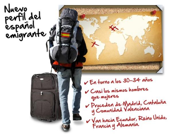 emigrante español